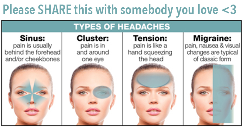 If You Get One Of These 4 Headaches