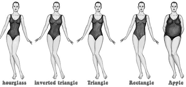Your Body Shape Reveals How Healthy You Are
