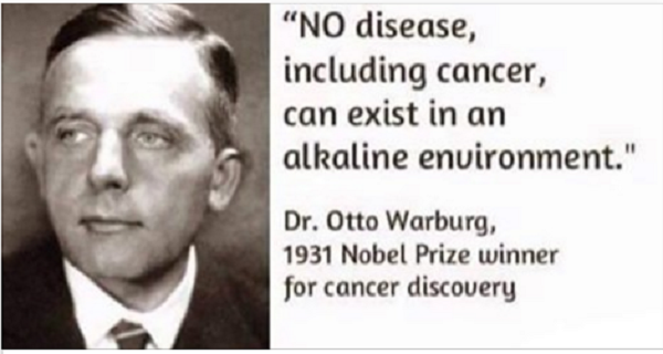 Your-Body-is-Acidic.-Here-is-what-you-NEED-to-Do-The-Real-Truth-Behind-Cancer-that-You-Will-Never-Hear-From-Your-Doctor